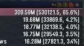 Un Paladin atteint les 615k dps
