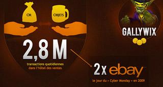 2,8 millions de transactions par jour !