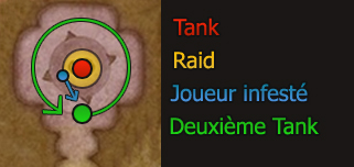 Placement du raid sur Trognepus