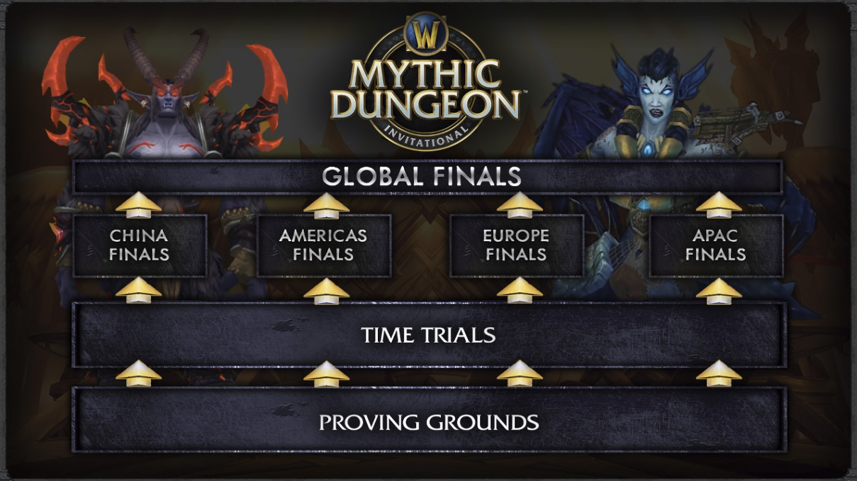 Aperçu du Mythic Dungeon Invitational en 2018