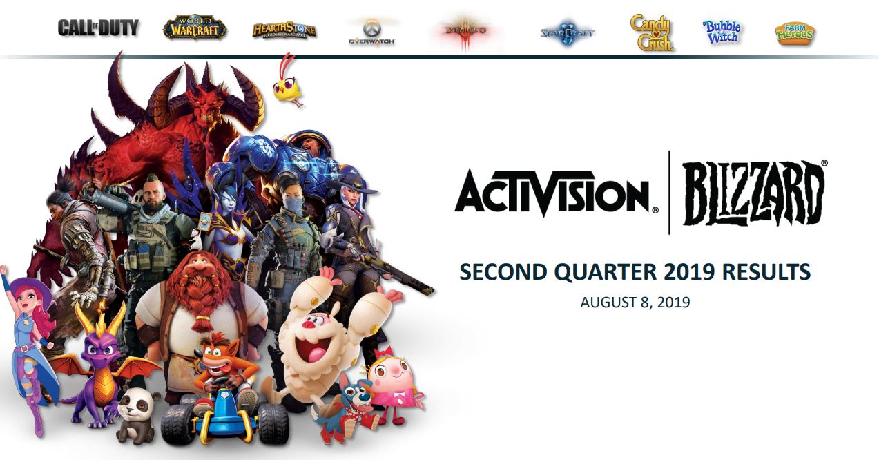 Résultats du 2ème trimestre 2019 pour le groupe Activision Blizzard