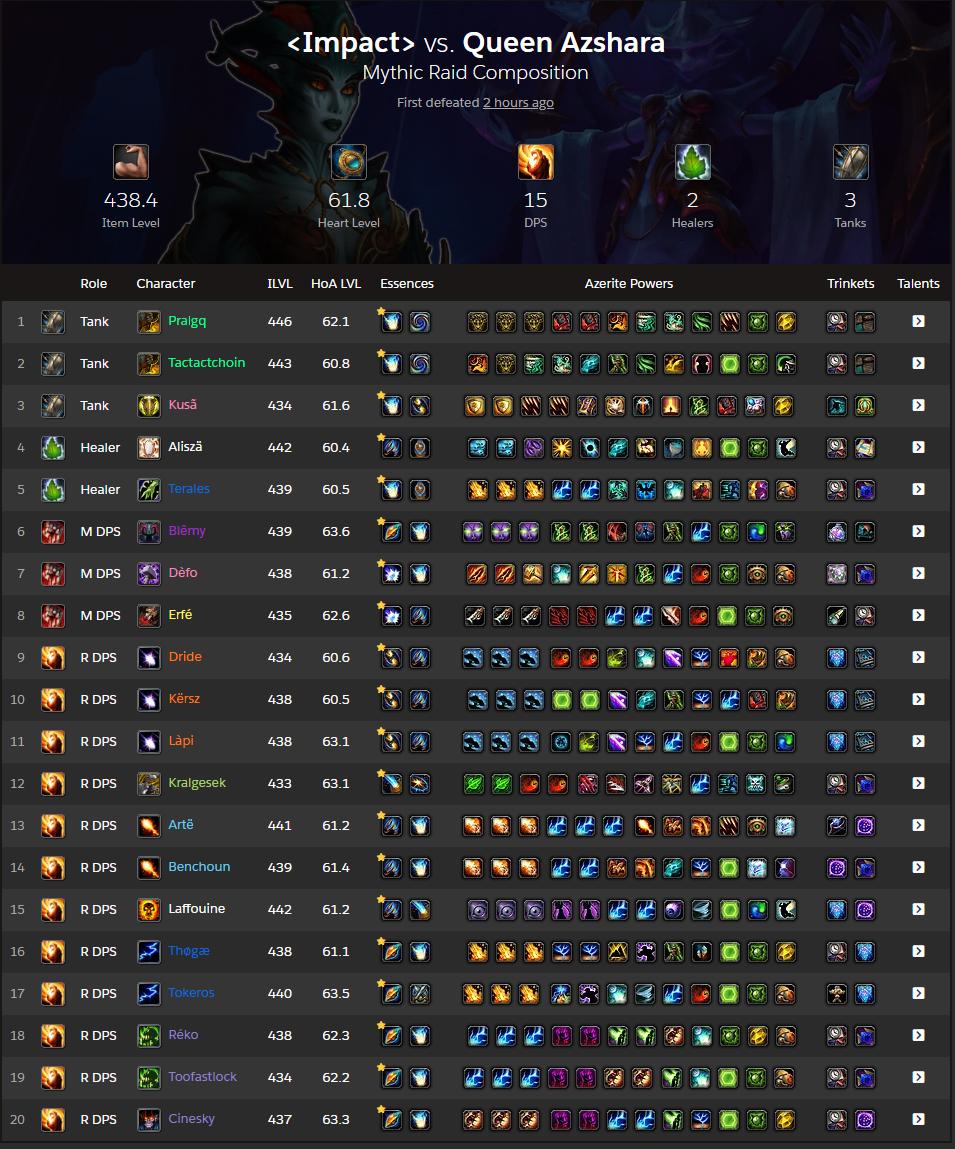 Le roster de la guilde FR Impact contre la reine Azshara