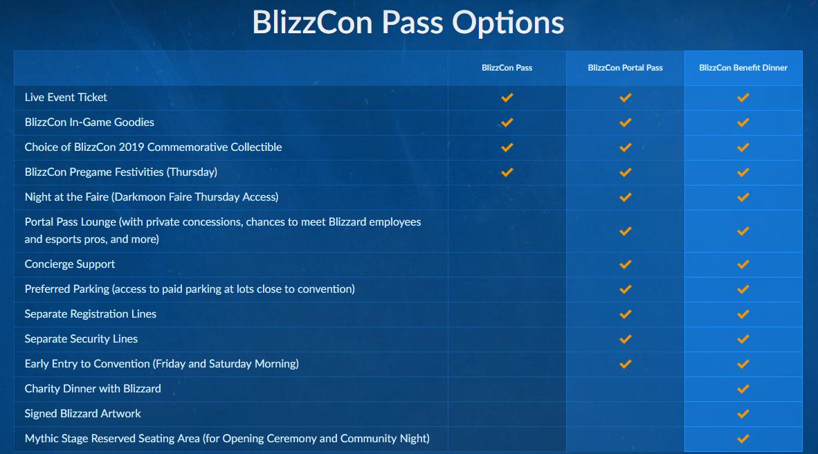 Les 3 différents billets pour la Blizzcon 2019