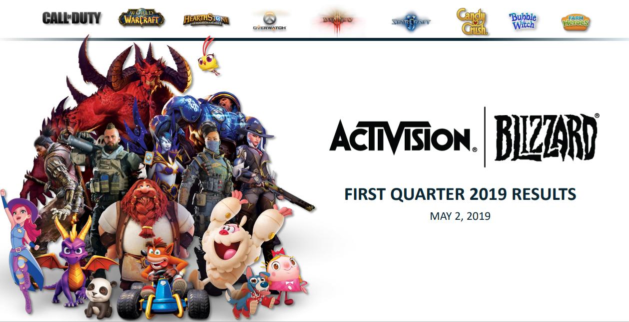 Résultats du 1er trimestre 2019 pour le groupe Activision Blizzard
