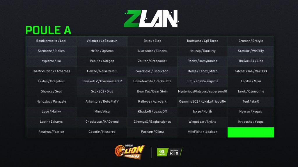 Joueurs de la Z LAN (Poule A)