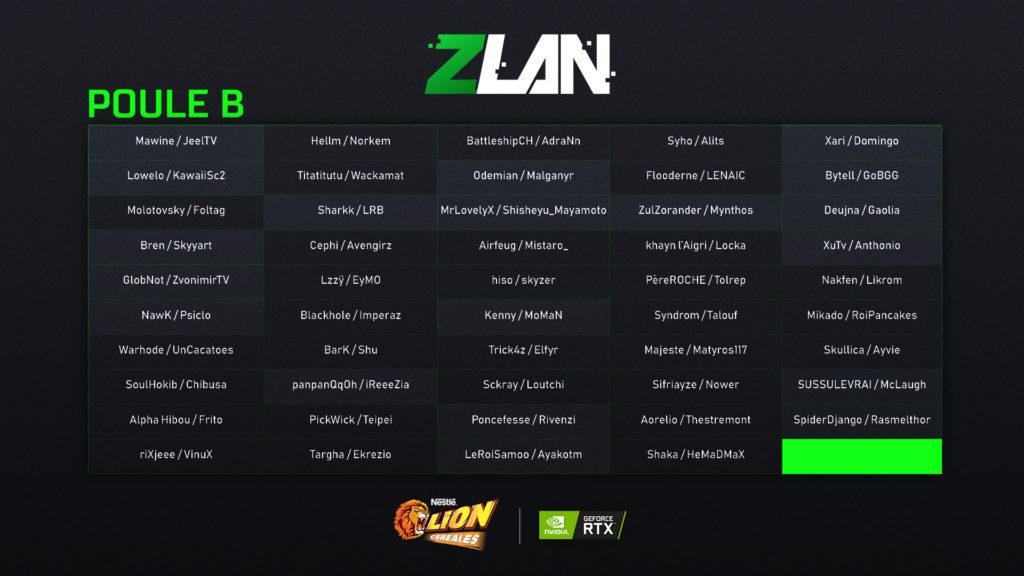 Joueurs de la Z LAN (Poule B)