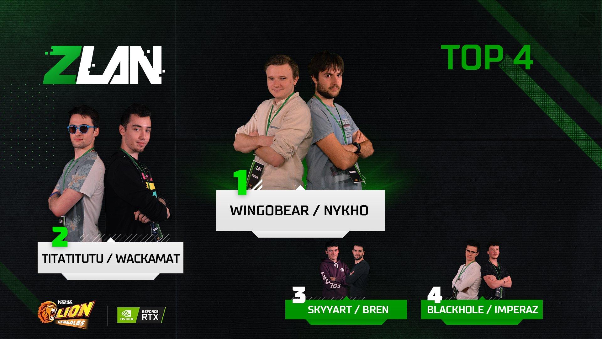 Le podium de la Z LAN 2019