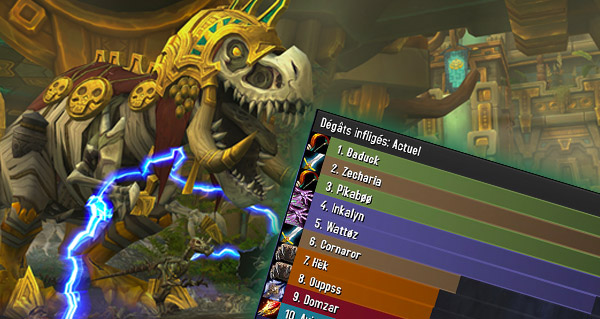 les addons indispensables a battle for azeroth