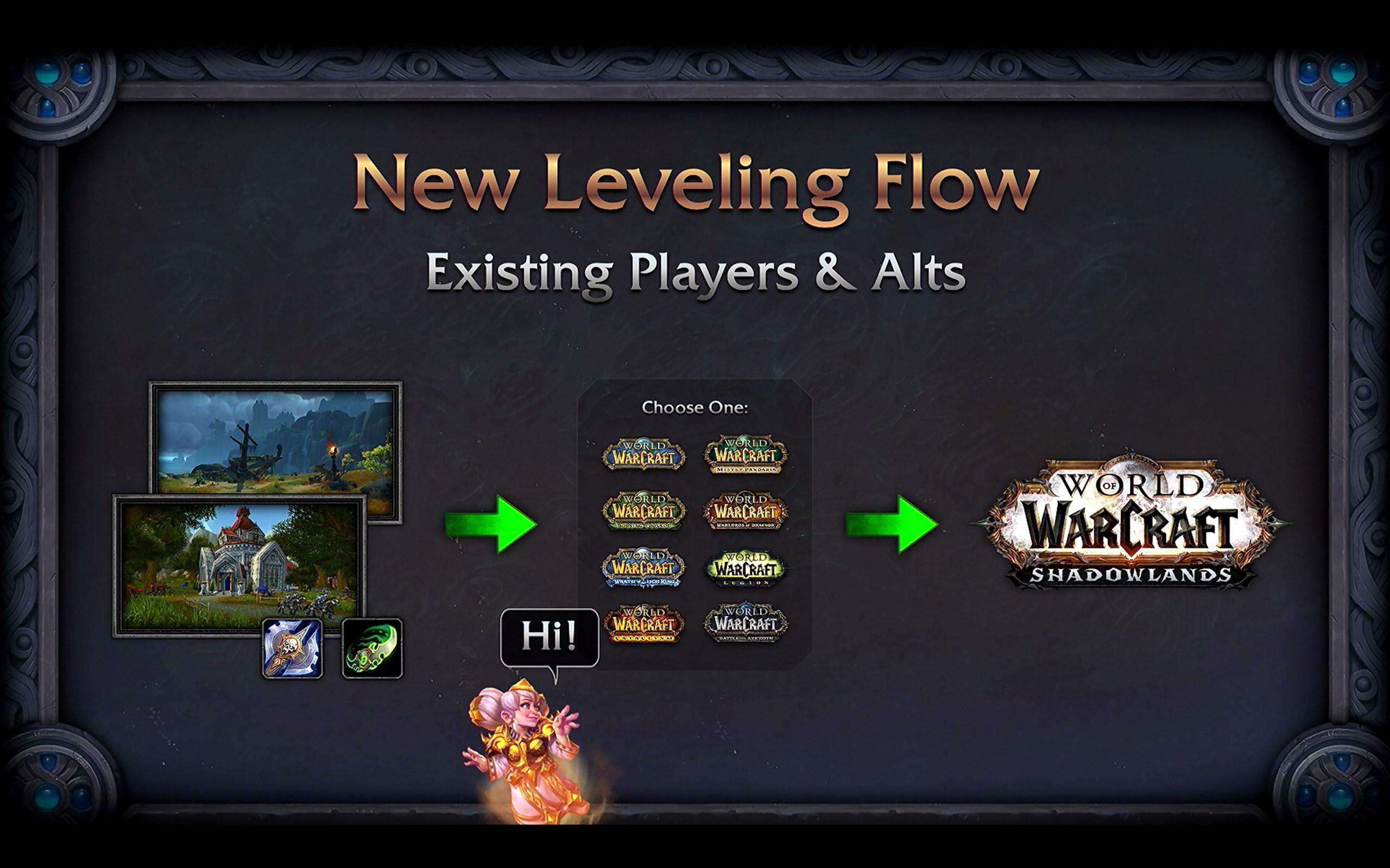 Le leveling est complètement revu dans Shadowlands