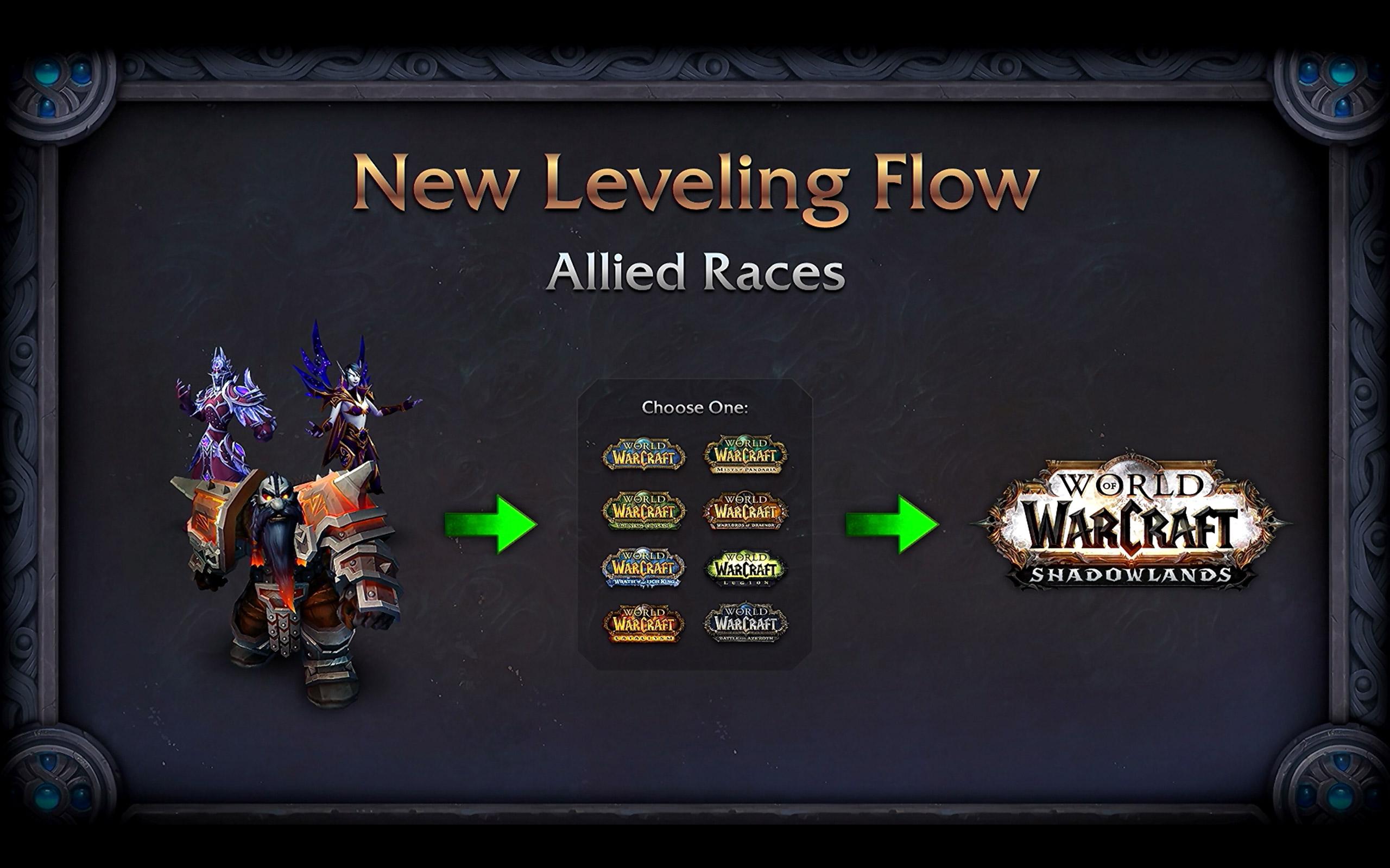 Les races alliées commencent dans les zones de départ normales