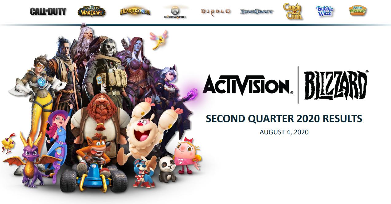 Résultats du 2ème trimestre 2020 pour le groupe Activision Blizzard