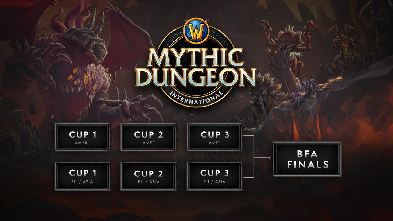 Mythic Dungeon International 2020