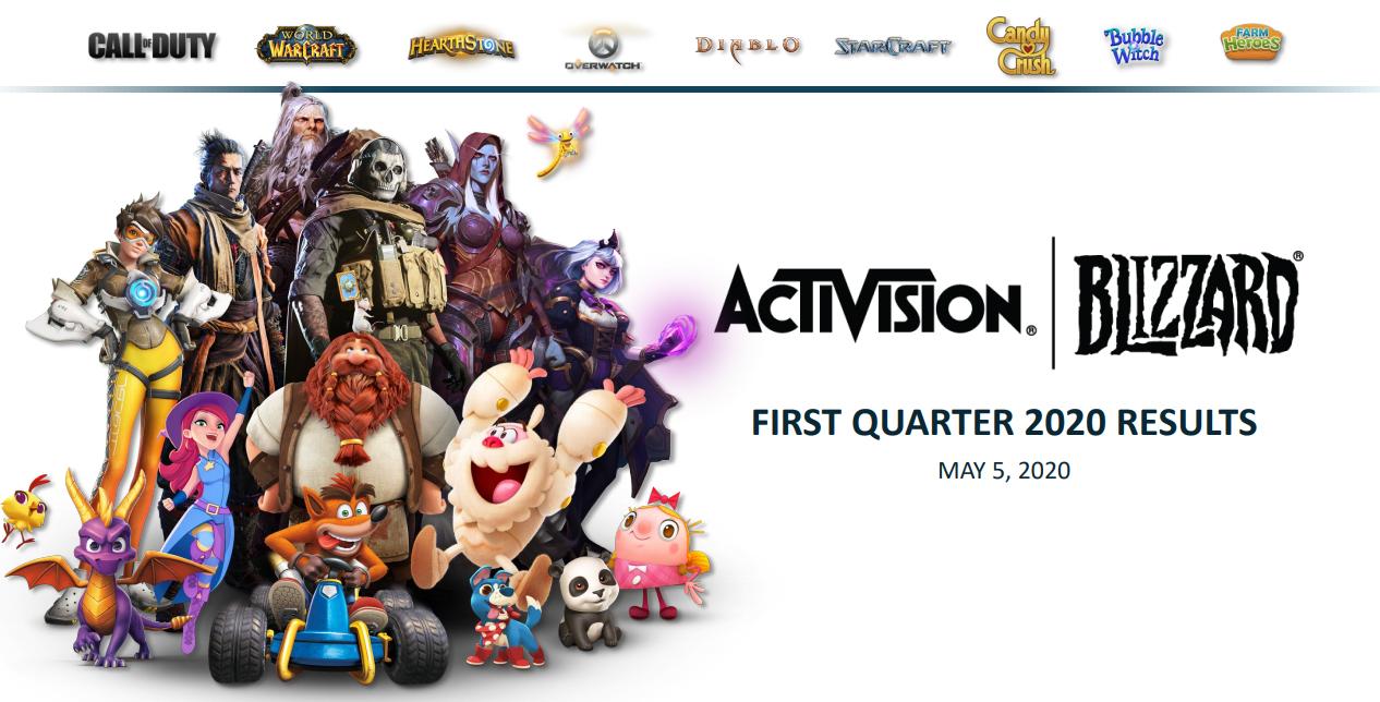 Résultats du 1er trimestre 2020 pour le groupe Activision Blizzard