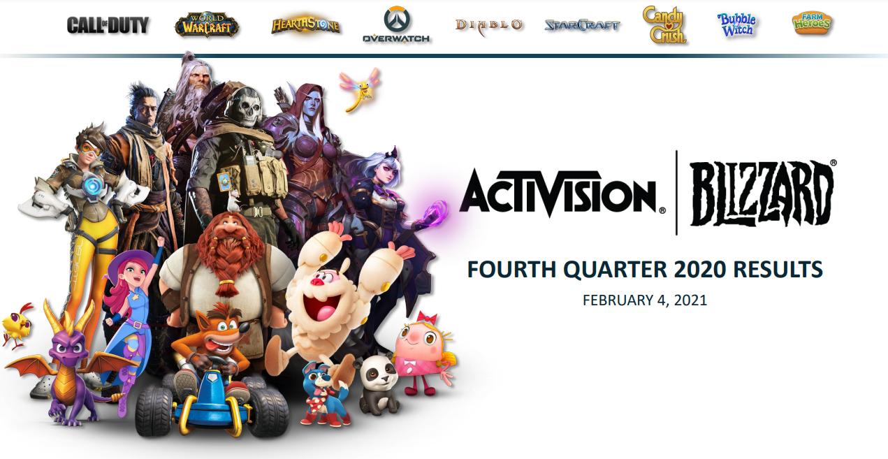 Résultats du 3ème trimestre 2020 pour le groupe Activision Blizzard