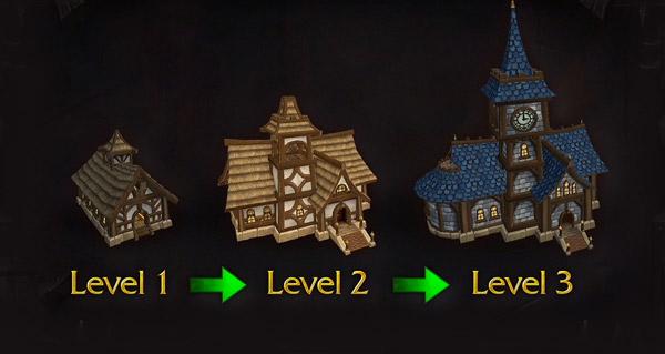 Les bâtiments et leurs évolutions