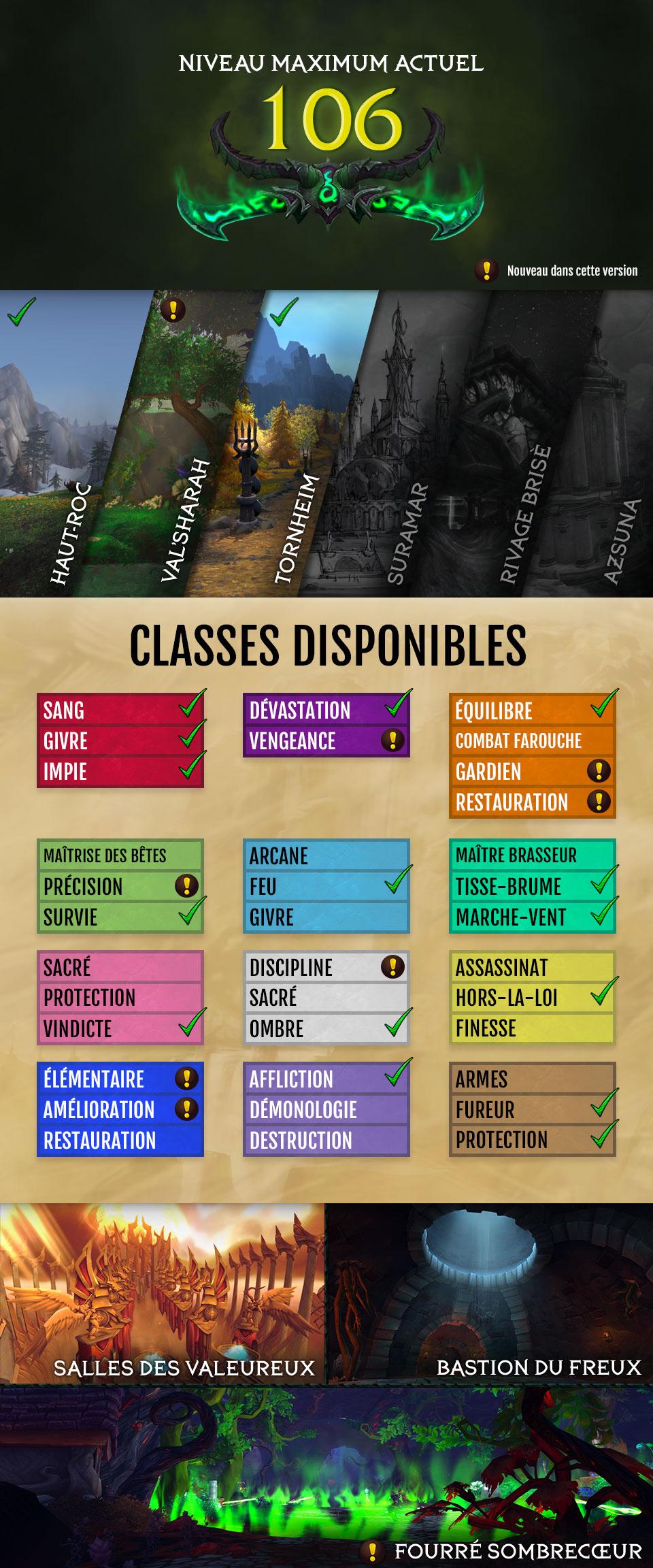 Infographie avancement de l'alpha de Legion