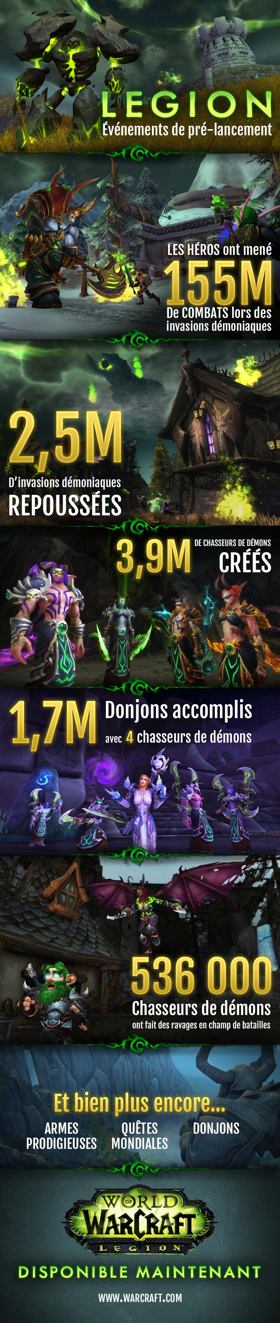 Infographie pre-patch Legion